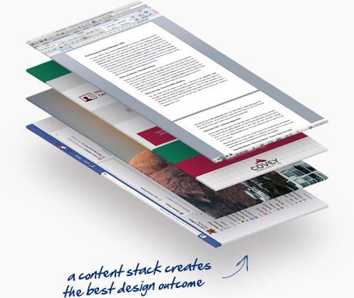 Website content creation